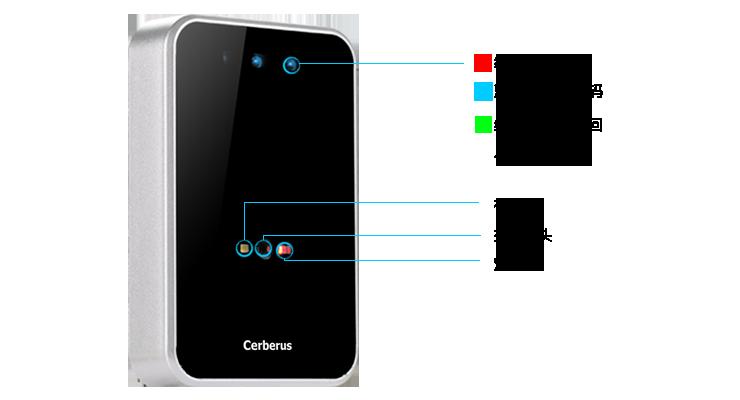 塞伯罗斯二维码读卡器CR01