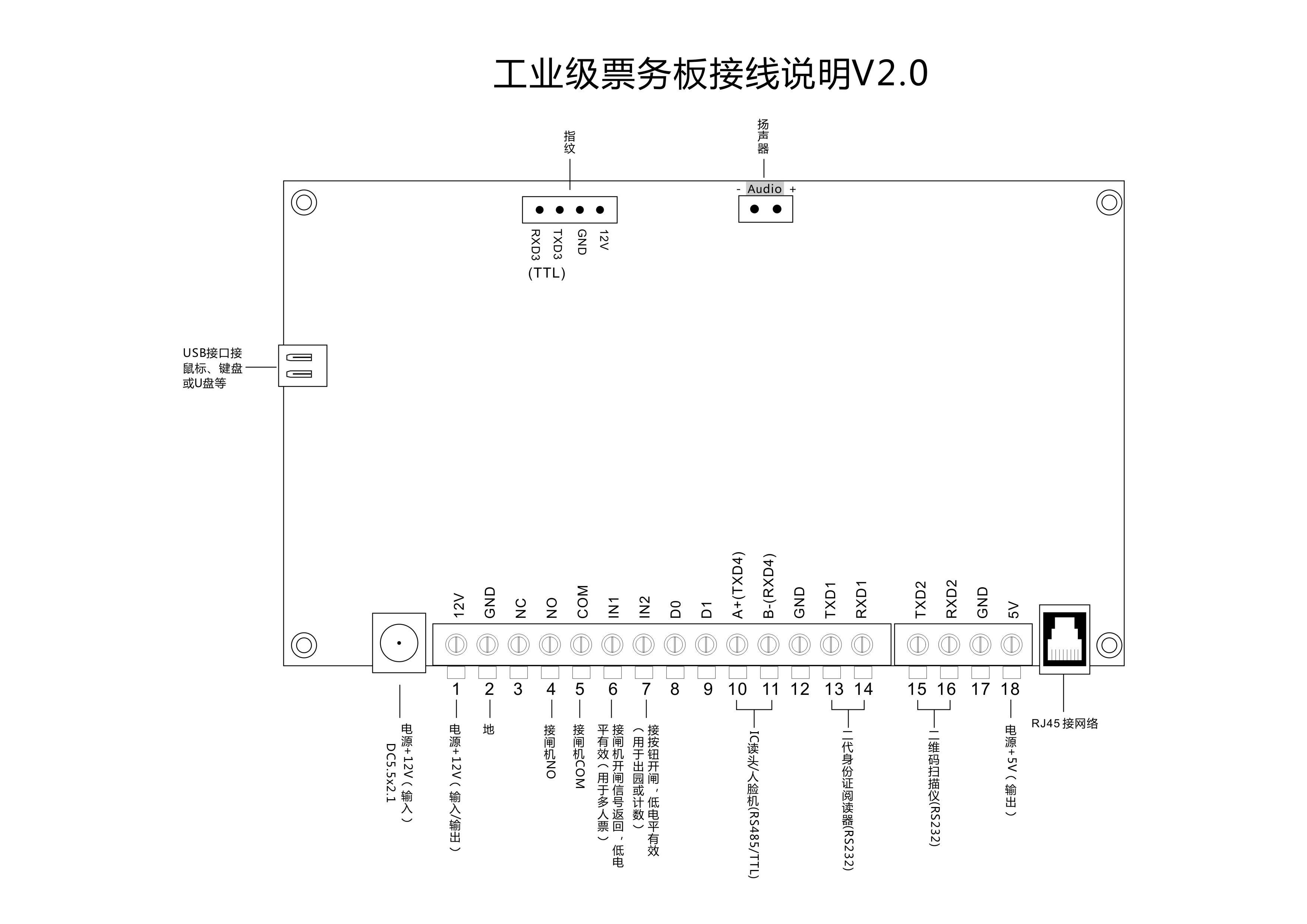 塞伯罗斯闸机控制板接线说明