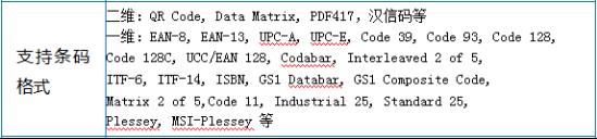 塞伯罗斯二维码读卡器支持读取的二维码和一维码格式