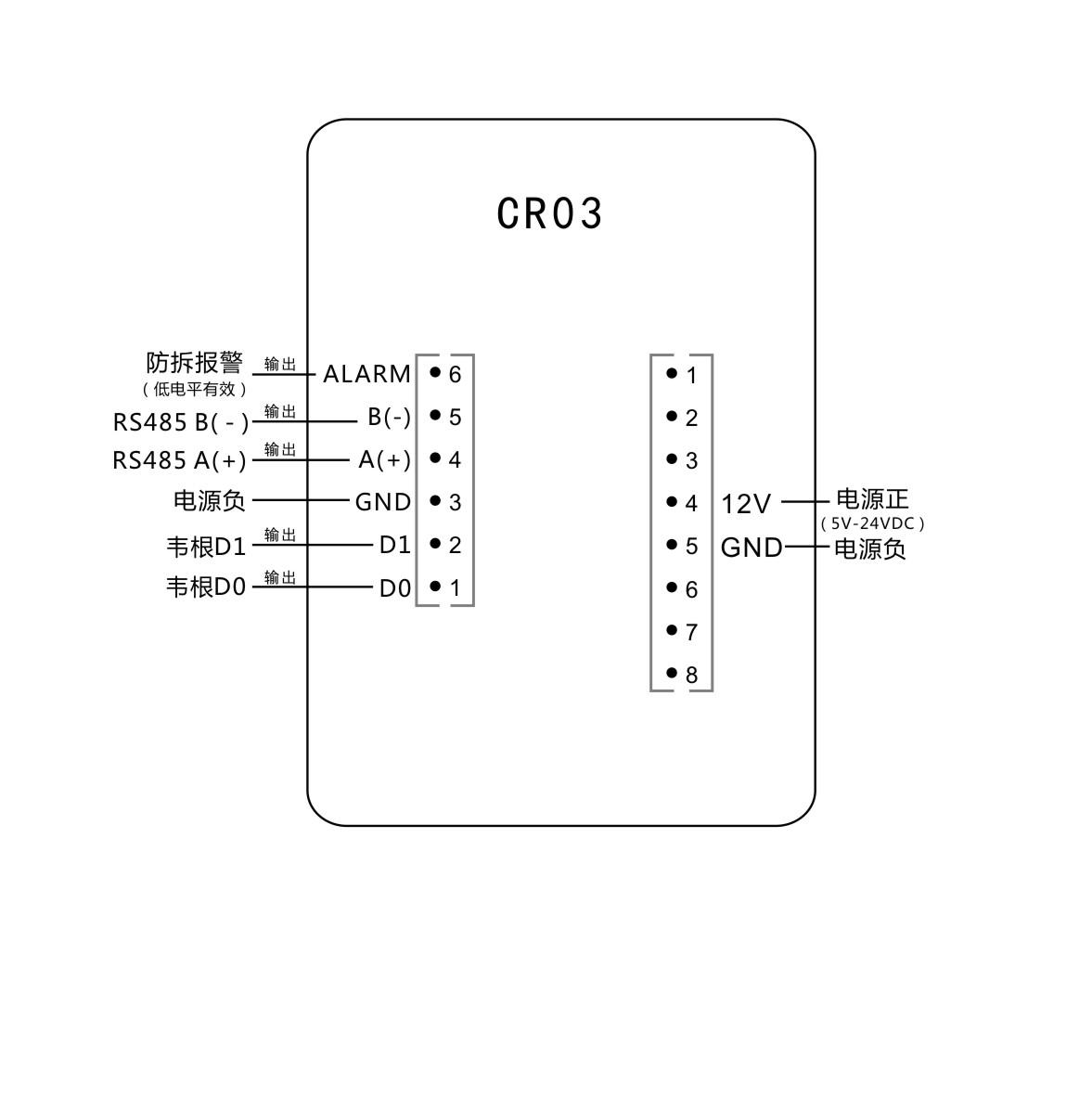 塞伯罗斯CR03接线图