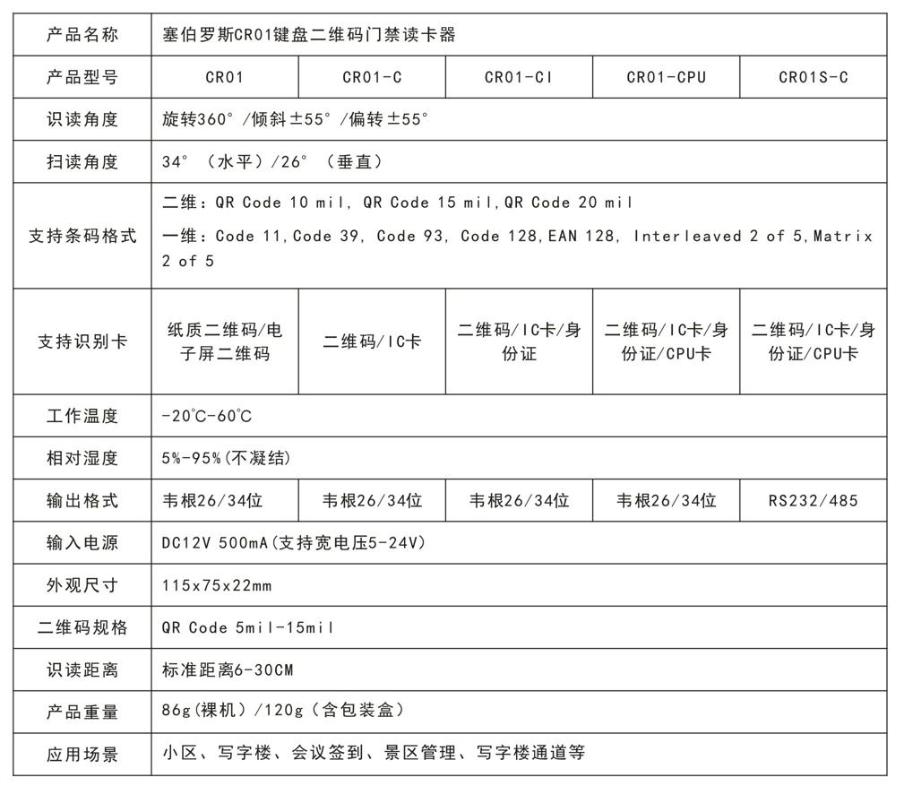二维码读卡器型号列表